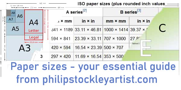 Our essential guide to paper sizes, and why they are important for artists and other creatives.